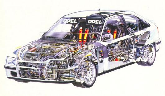 Ynet Website Opel Opel Kadett 4x4